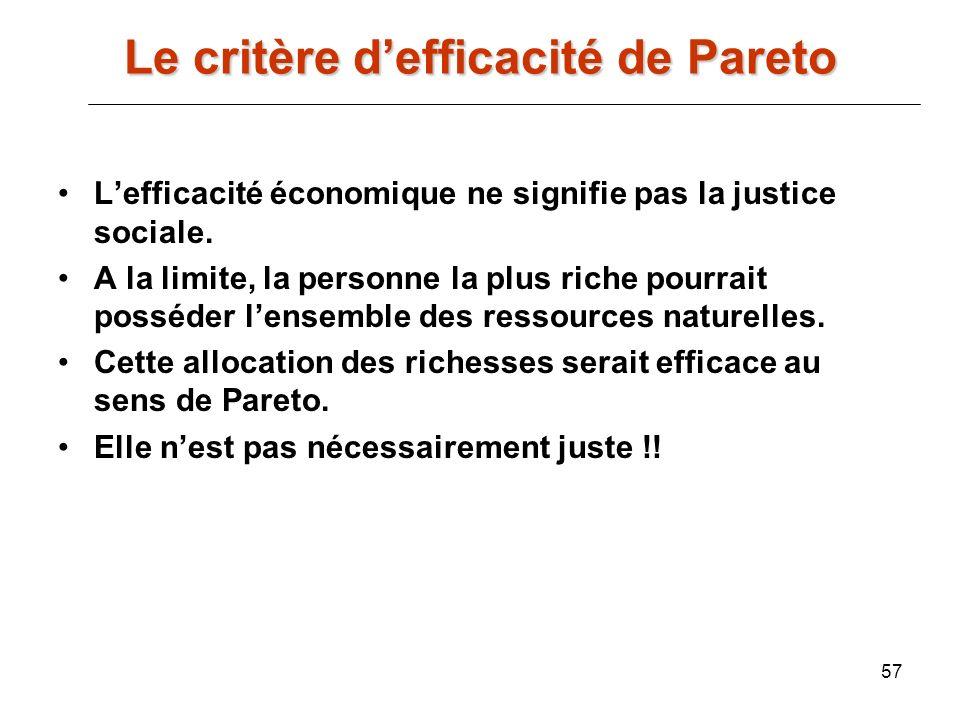 57 Lefficacité économique ne signifie pas la justice sociale. A la limite, la personne la plus riche pourrait posséder lensemble des ressources nature
