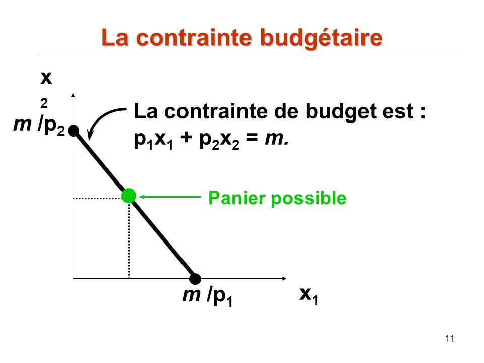 11 x2x2 x1x1 La contrainte de budget est : p 1 x 1 + p 2 x 2 = m. m /p 1 Panier possible m /p 2 La contrainte budgétaire