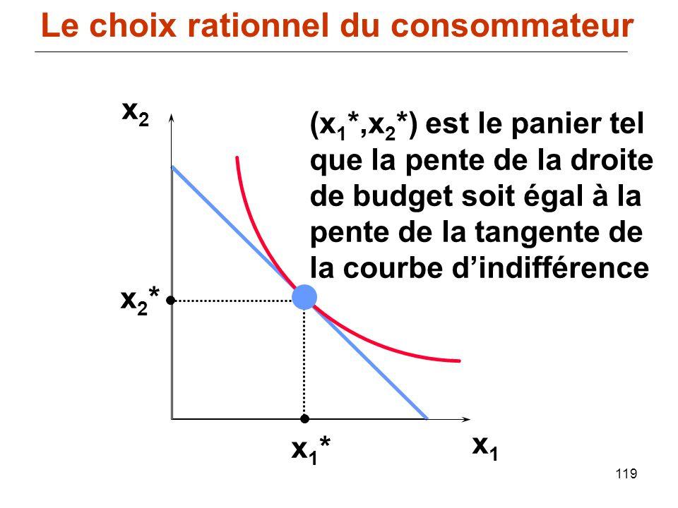 119 x1x1 x2x2 x1*x1* x2*x2* (x 1 *,x 2 *) est le panier tel que la pente de la droite de budget soit égal à la pente de la tangente de la courbe dindi