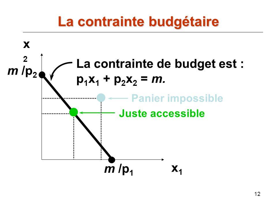 12 x2x2 x1x1 La contrainte de budget est : p 1 x 1 + p 2 x 2 = m. m /p 1 Juste accessible Panier impossible m /p 2 La contrainte budgétaire