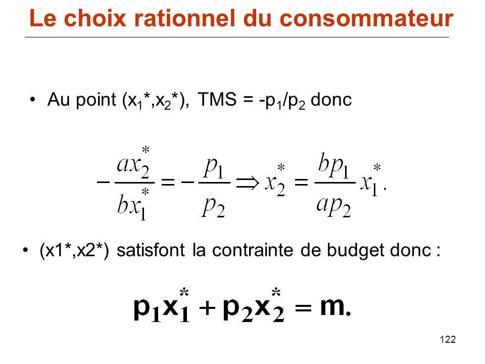 122 Au point (x 1 *,x 2 *), TMS = -p 1 /p 2 donc (x1*,x2*) satisfont la contrainte de budget donc : Le choix rationnel du consommateur