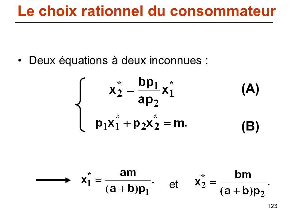 123 Deux équations à deux inconnues : (A) (B) et Le choix rationnel du consommateur