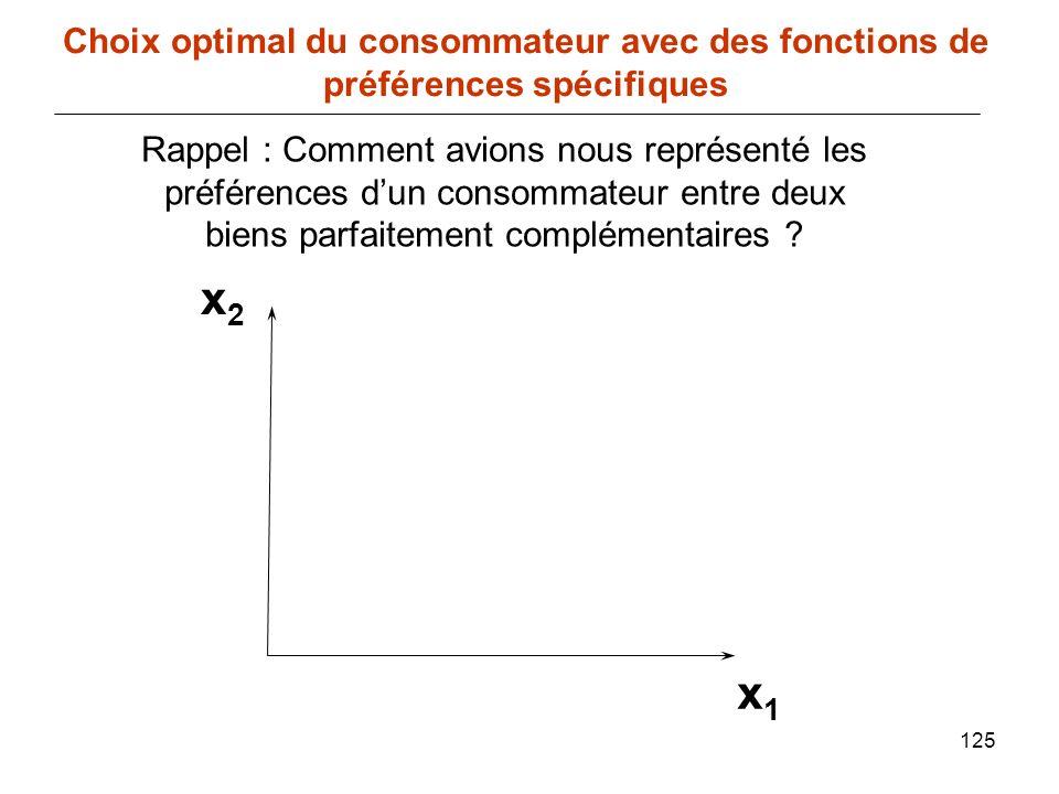 125 x1x1 Choix optimal du consommateur avec des fonctions de préférences spécifiques Rappel : Comment avions nous représenté les préférences dun conso