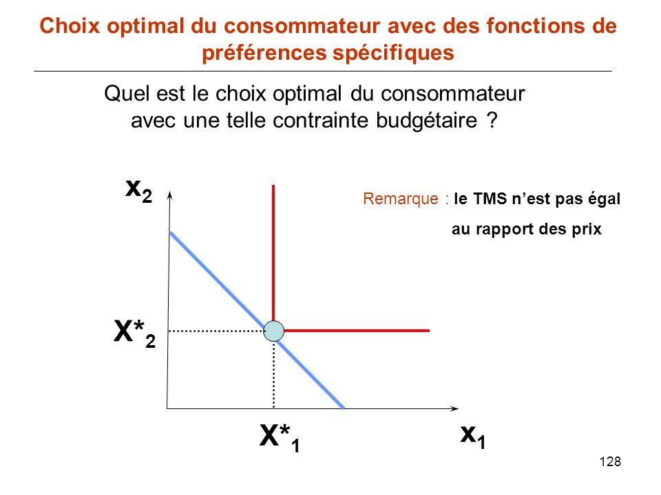 128 x1x1 Choix optimal du consommateur avec des fonctions de préférences spécifiques x2x2 Quel est le choix optimal du consommateur avec une telle con