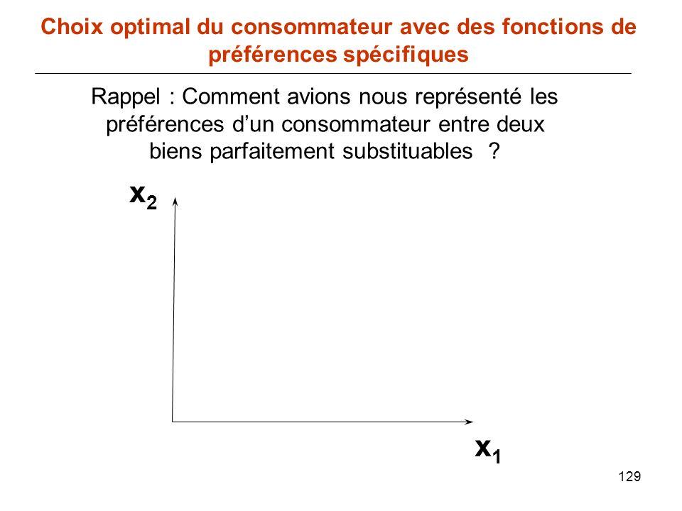 129 x1x1 Choix optimal du consommateur avec des fonctions de préférences spécifiques Rappel : Comment avions nous représenté les préférences dun conso
