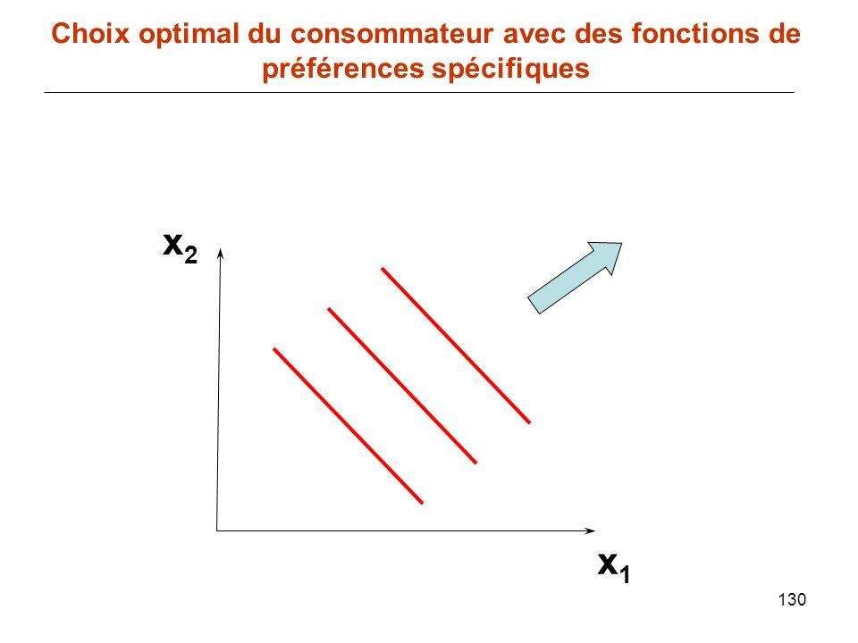 130 x1x1 Choix optimal du consommateur avec des fonctions de préférences spécifiques x2x2