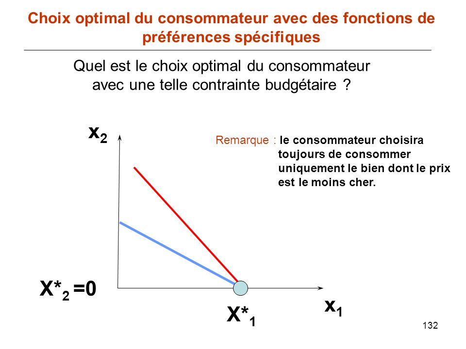 132 x1x1 Choix optimal du consommateur avec des fonctions de préférences spécifiques x2x2 Quel est le choix optimal du consommateur avec une telle con