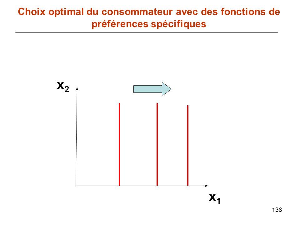 138 x1x1 Choix optimal du consommateur avec des fonctions de préférences spécifiques x2x2