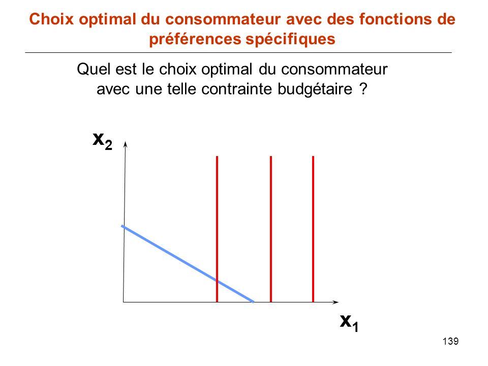 139 x1x1 Choix optimal du consommateur avec des fonctions de préférences spécifiques x2x2 Quel est le choix optimal du consommateur avec une telle con