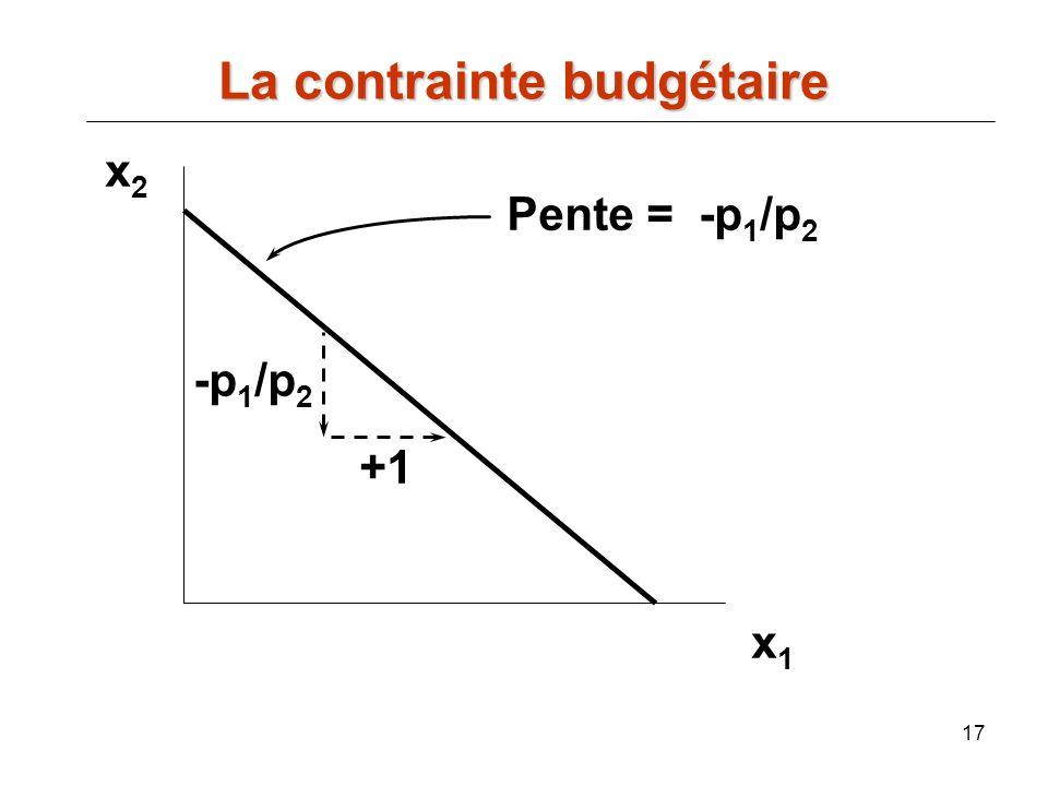 17 x2x2 x1x1 Pente = -p 1 /p 2 +1 -p 1 /p 2 La contrainte budgétaire