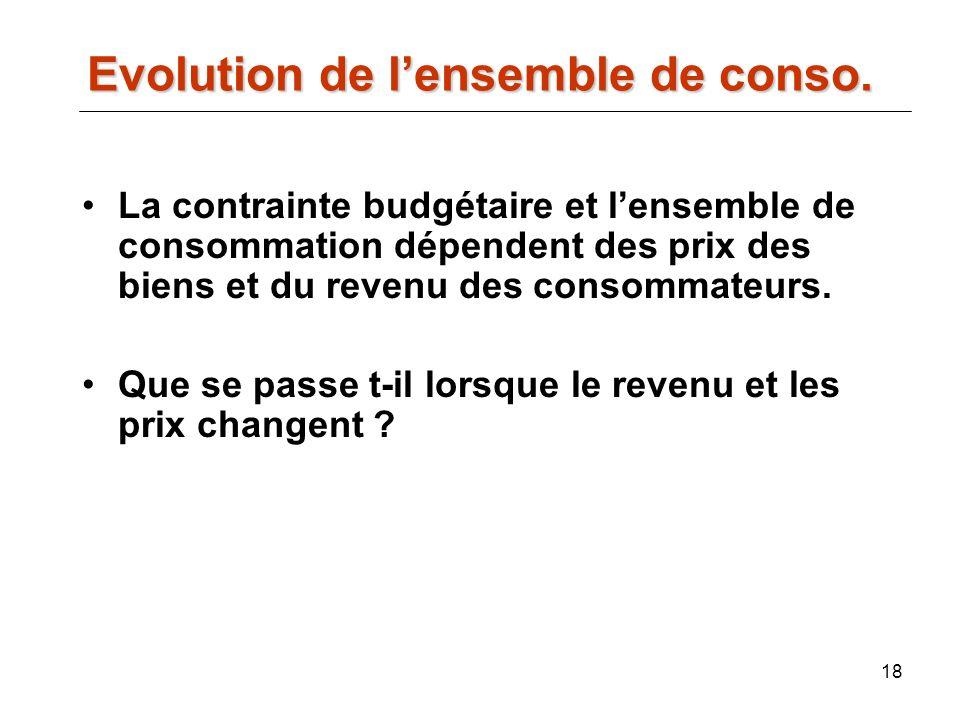 18 La contrainte budgétaire et lensemble de consommation dépendent des prix des biens et du revenu des consommateurs. Que se passe t-il lorsque le rev