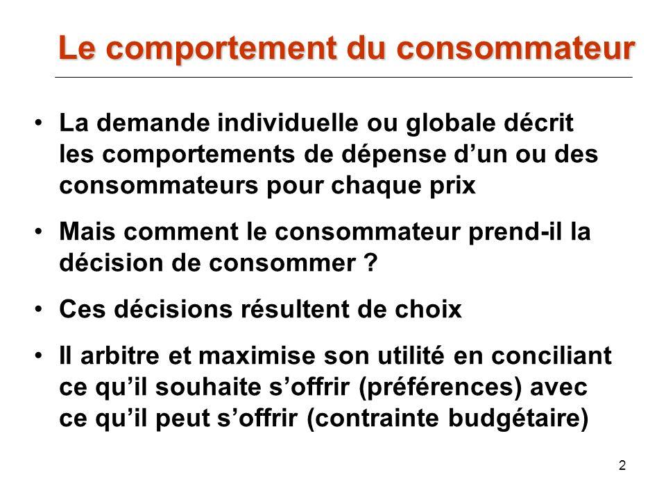 2 Le comportement du consommateur La demande individuelle ou globale décrit les comportements de dépense dun ou des consommateurs pour chaque prix Mai