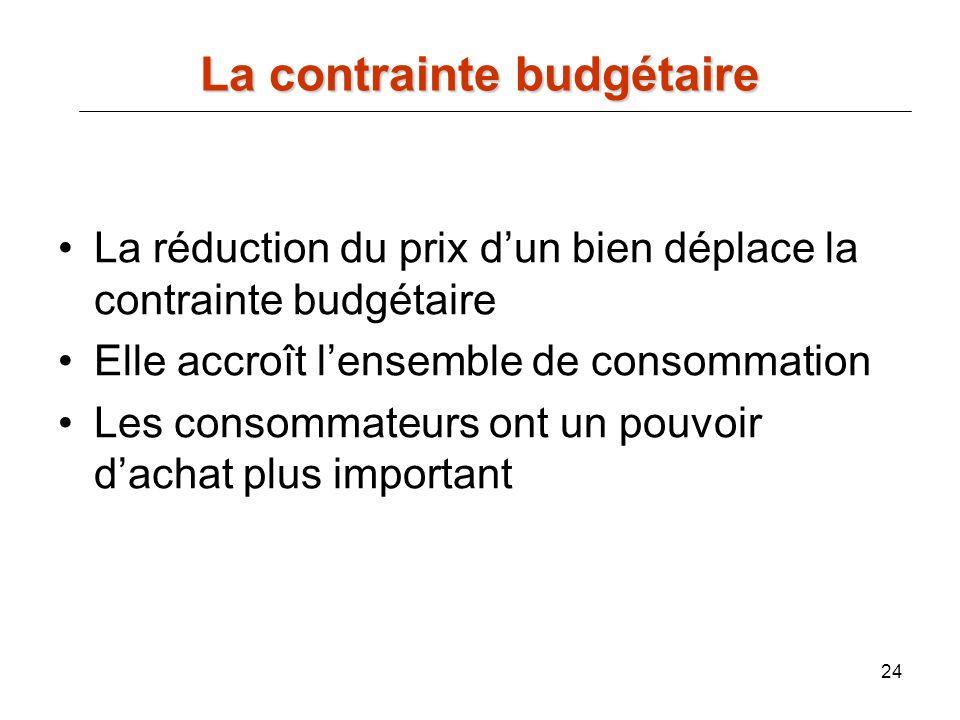 24 La réduction du prix dun bien déplace la contrainte budgétaire Elle accroît lensemble de consommation Les consommateurs ont un pouvoir dachat plus