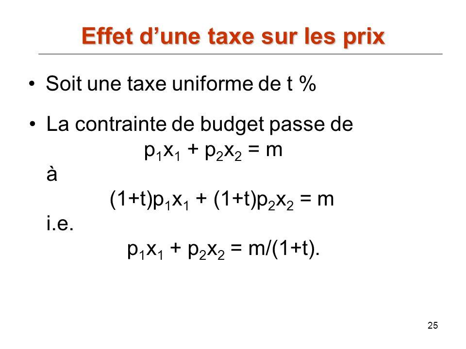 25 La contrainte de budget passe de p 1 x 1 + p 2 x 2 = m à (1+t)p 1 x 1 + (1+t)p 2 x 2 = m i.e. p 1 x 1 + p 2 x 2 = m/(1+t). Soit une taxe uniforme d