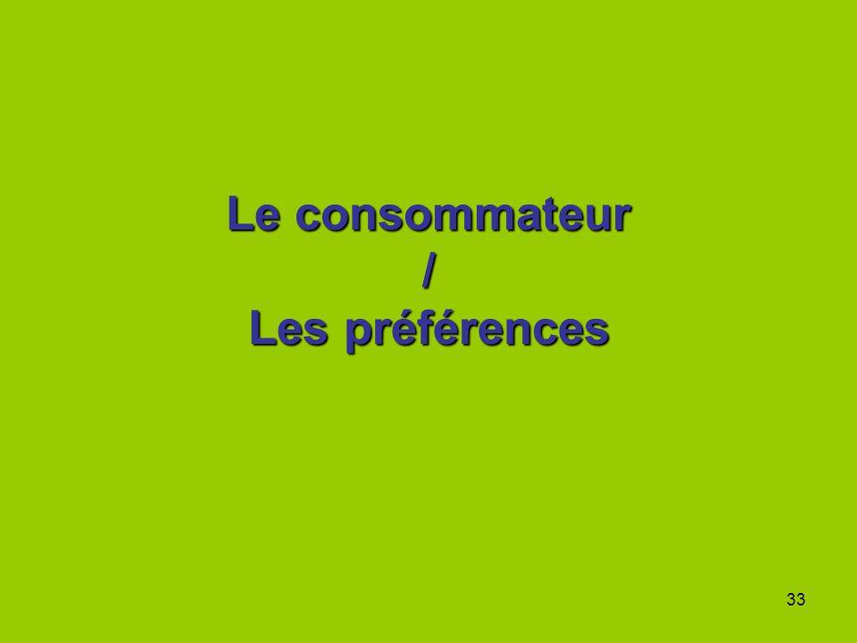 33 Le consommateur / Les préférences