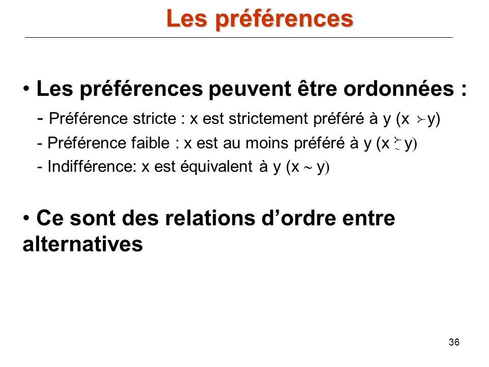 36 Les préférences peuvent être ordonnées : - Préférence stricte : x est strictement préféré à y (x y) - Préférence faible : x est au moins préféré à