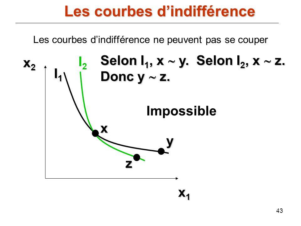 43 Les courbes dindifférence ne peuvent pas se couper x2x2x2x2 x1x1x1x1 x y z I1I1I1I1 I2I2 Impossible Les courbes dindifférence Selon I 1, x y. Selon