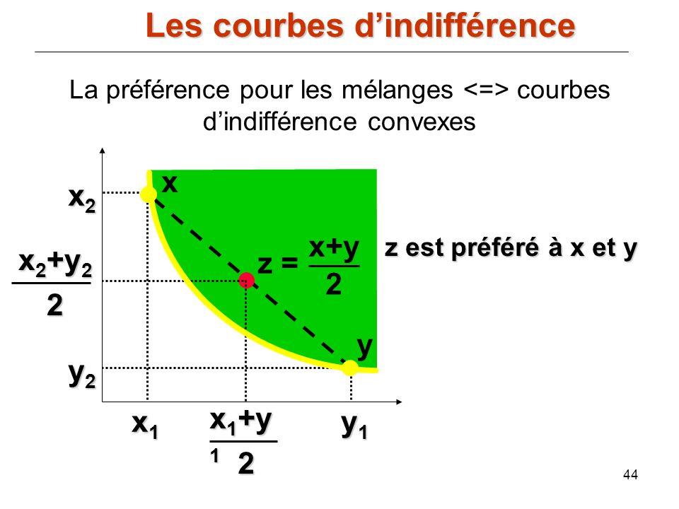 44 La préférence pour les mélanges courbes dindifférence convexes x2x2x2x2 y2y2y2y2 x 2 +y 2 2 x1x1x1x1 y1y1y1y1 x 1 +y 1 2 x y z = x+y 2 z est préfér