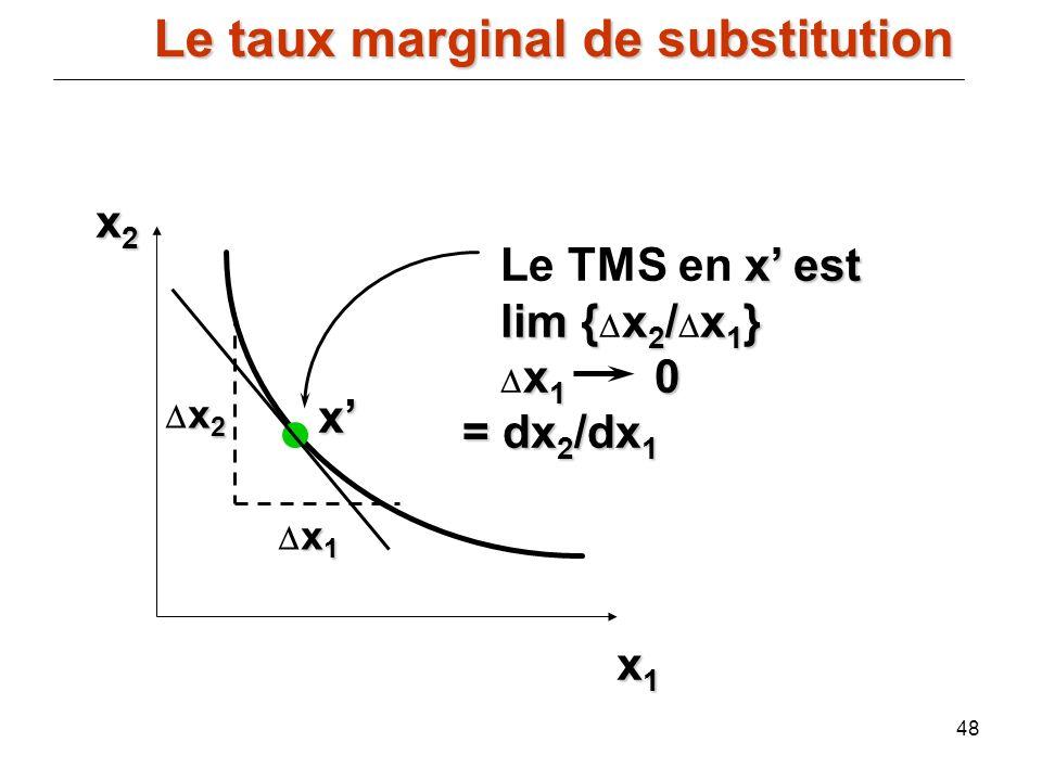 48 x2x2x2x2 x1x1x1x1 x est lim {x 2 /x 1 } x 1 0 = dx 2 /dx 1 Le TMS en x est lim { x 2 / x 1 } x 1 0 = dx 2 /dx 1 x 2 x 1 x Le taux marginal de subst