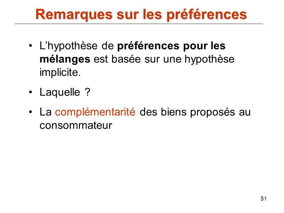 51 Remarques sur les préférences Lhypothèse de préférences pour les mélanges est basée sur une hypothèse implicite. Laquelle ? La complémentarité des