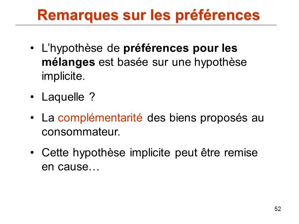 52 Remarques sur les préférences Lhypothèse de préférences pour les mélanges est basée sur une hypothèse implicite. Laquelle ? La complémentarité des