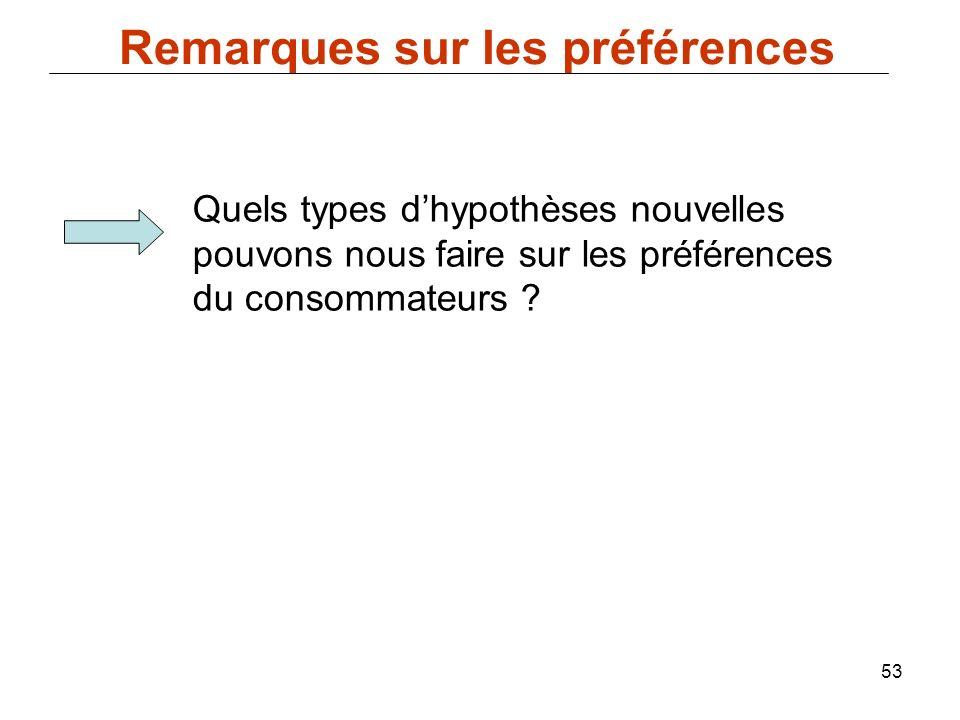 53 Remarques sur les préférences Quels types dhypothèses nouvelles pouvons nous faire sur les préférences du consommateurs ?