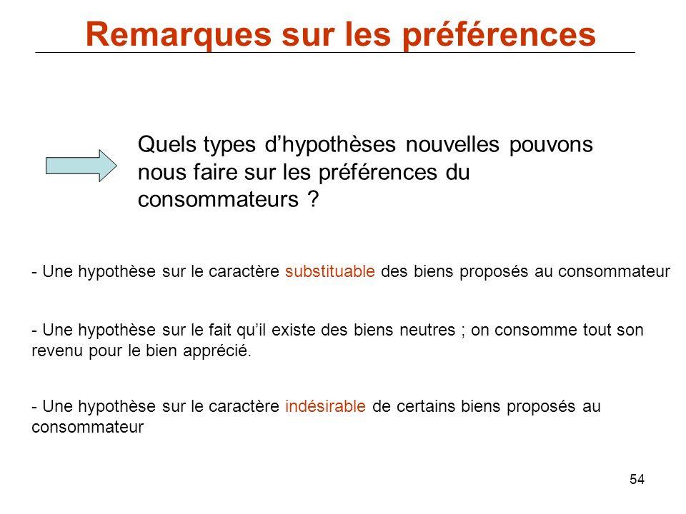 54 Remarques sur les préférences Quels types dhypothèses nouvelles pouvons nous faire sur les préférences du consommateurs ? - Une hypothèse sur le ca