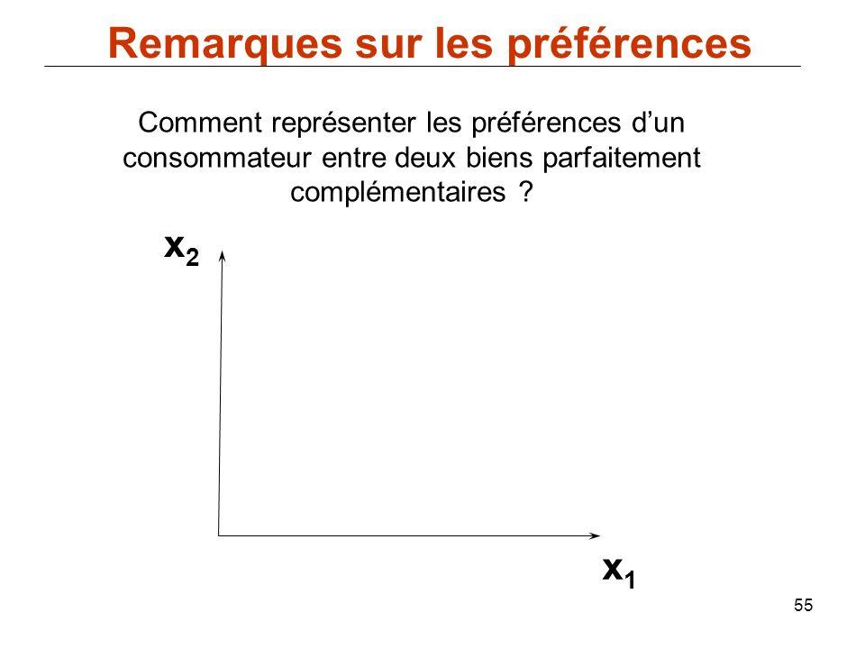 55 x1x1 Remarques sur les préférences Comment représenter les préférences dun consommateur entre deux biens parfaitement complémentaires ? x2x2