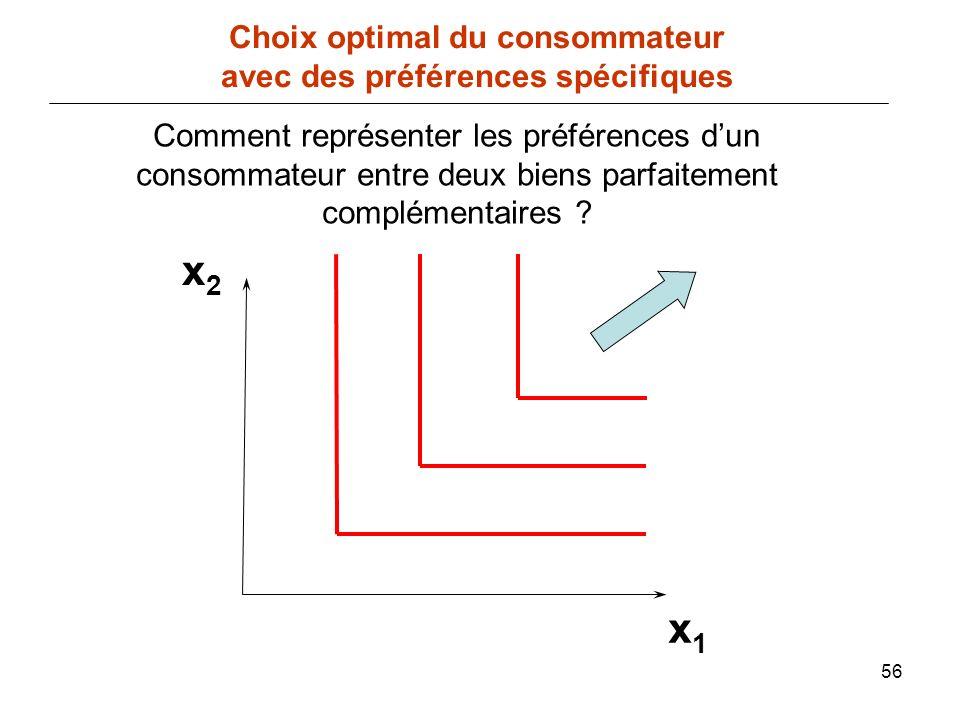 56 x1x1 Choix optimal du consommateur avec des préférences spécifiques x2x2 Comment représenter les préférences dun consommateur entre deux biens parf
