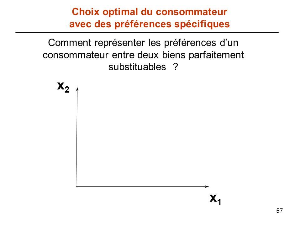 57 x1x1 Choix optimal du consommateur avec des préférences spécifiques Comment représenter les préférences dun consommateur entre deux biens parfaitem
