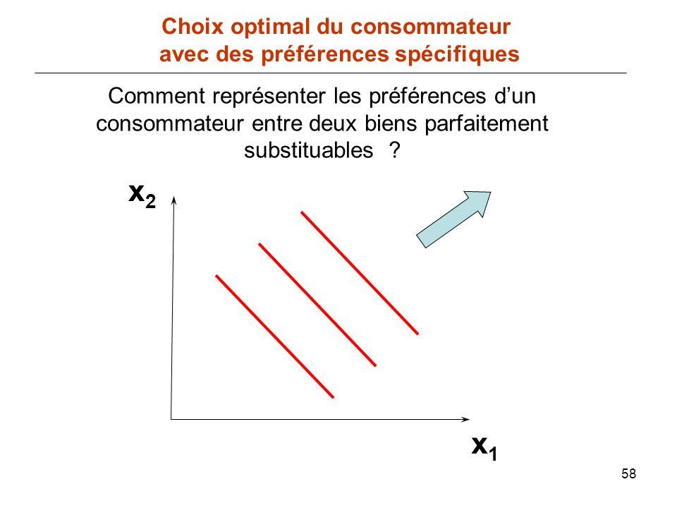 58 x1x1 Choix optimal du consommateur avec des préférences spécifiques x2x2 Comment représenter les préférences dun consommateur entre deux biens parf