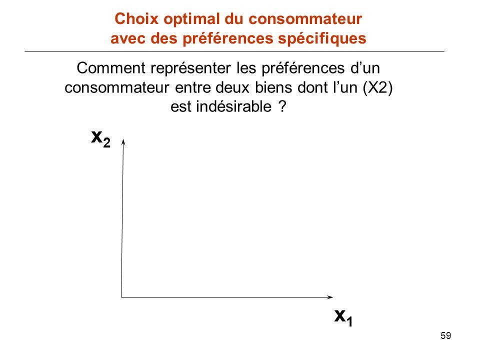 59 x1x1 Choix optimal du consommateur avec des préférences spécifiques Comment représenter les préférences dun consommateur entre deux biens dont lun