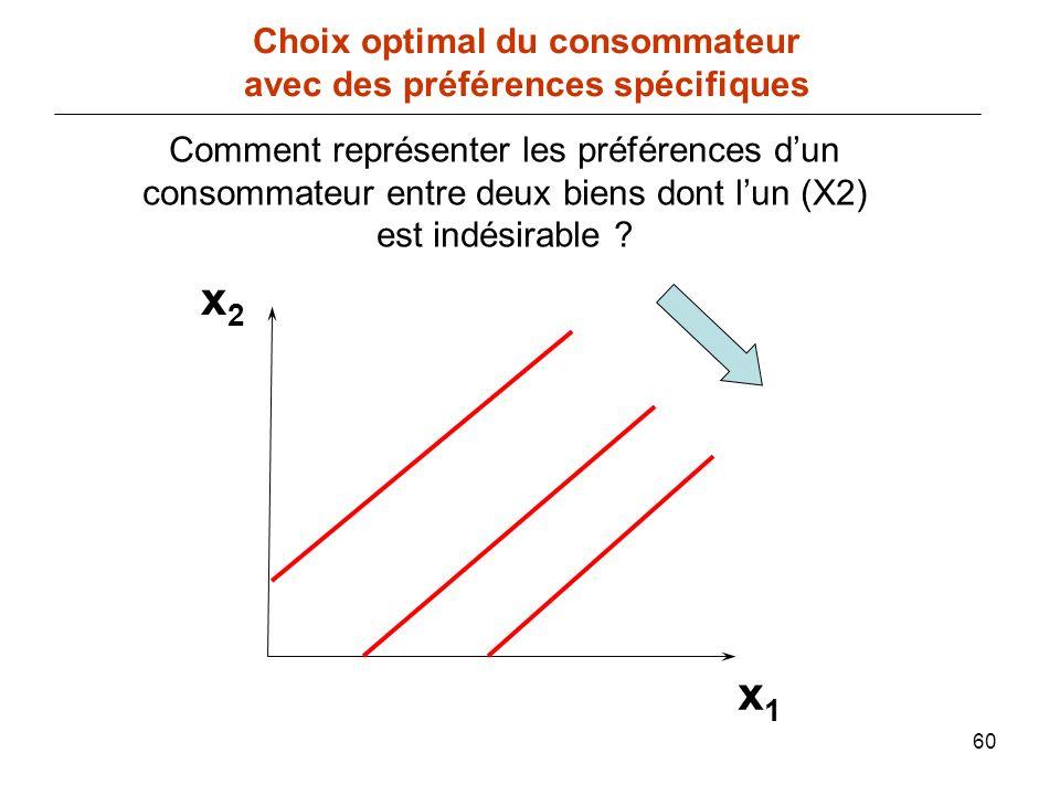 60 x1x1 Choix optimal du consommateur avec des préférences spécifiques x2x2 Comment représenter les préférences dun consommateur entre deux biens dont