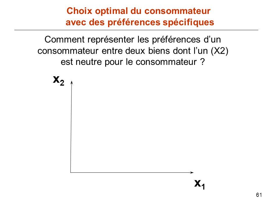 61 x1x1 Choix optimal du consommateur avec des préférences spécifiques Comment représenter les préférences dun consommateur entre deux biens dont lun
