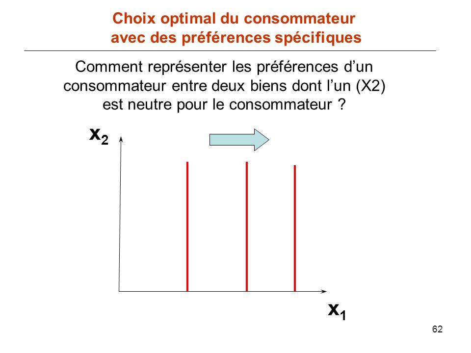 62 x1x1 Choix optimal du consommateur avec des préférences spécifiques x2x2 Comment représenter les préférences dun consommateur entre deux biens dont