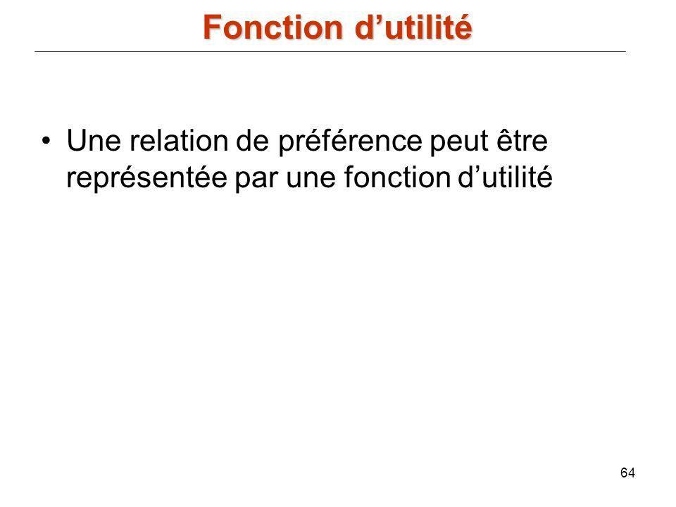 64 Une relation de préférence peut être représentée par une fonction dutilité Fonction dutilité
