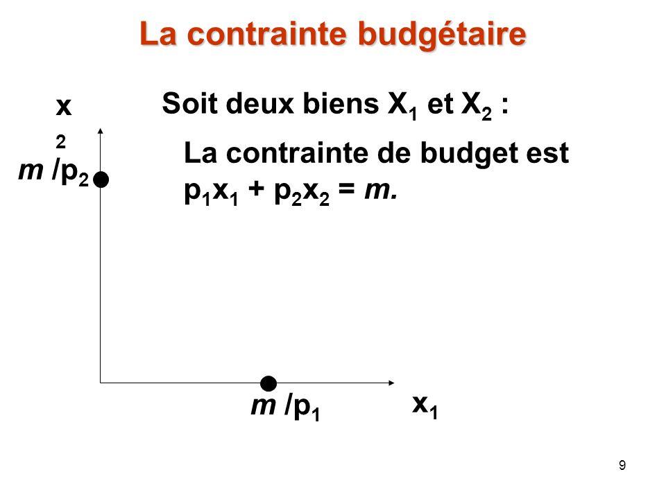 9 x2x2 x1x1 La contrainte de budget est p 1 x 1 + p 2 x 2 = m. m /p 1 m /p 2 Soit deux biens X 1 et X 2 : La contrainte budgétaire