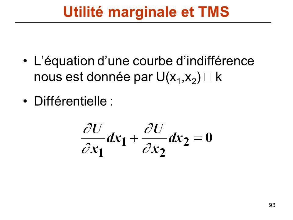 93 Léquation dune courbe dindifférence nous est donnée par U(x 1,x 2 ) k Différentielle : Utilité marginale et TMS