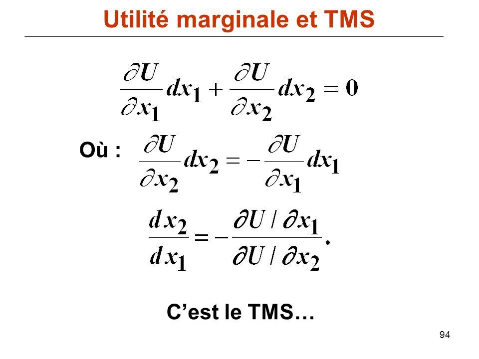 94 Où : Cest le TMS… Utilité marginale et TMS