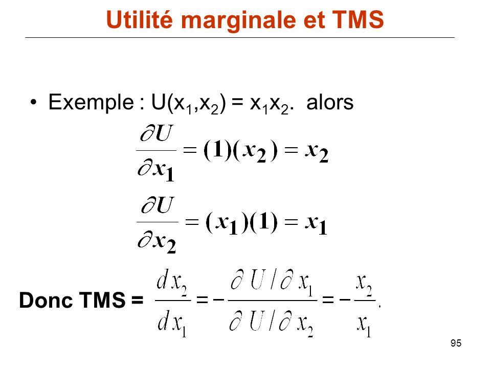 95 Exemple : U(x 1,x 2 ) = x 1 x 2. alors Donc TMS = Utilité marginale et TMS