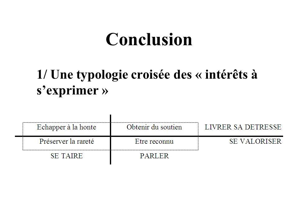 Conclusion 1/ Une typologie croisée des « intérêts à sexprimer »