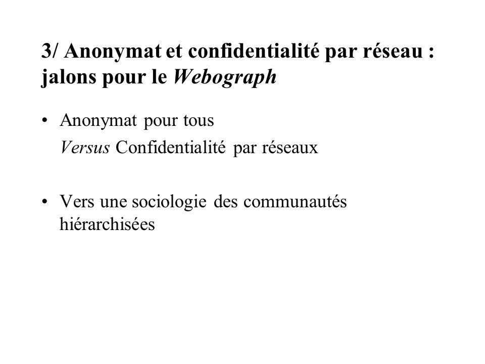 3/ Anonymat et confidentialité par réseau : jalons pour le Webograph Anonymat pour tous Versus Confidentialité par réseaux Vers une sociologie des communautés hiérarchisées