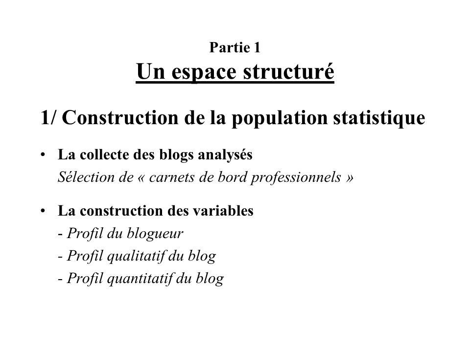 Partie 1 Un espace structuré 1/ Construction de la population statistique La collecte des blogs analysés Sélection de « carnets de bord professionnels » La construction des variables - Profil du blogueur - Profil qualitatif du blog - Profil quantitatif du blog