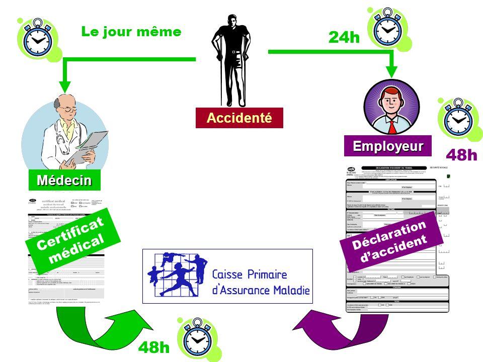 Accidenté 24h Le jour même Certificat médical Employeur Déclaration daccident Médecin 48h