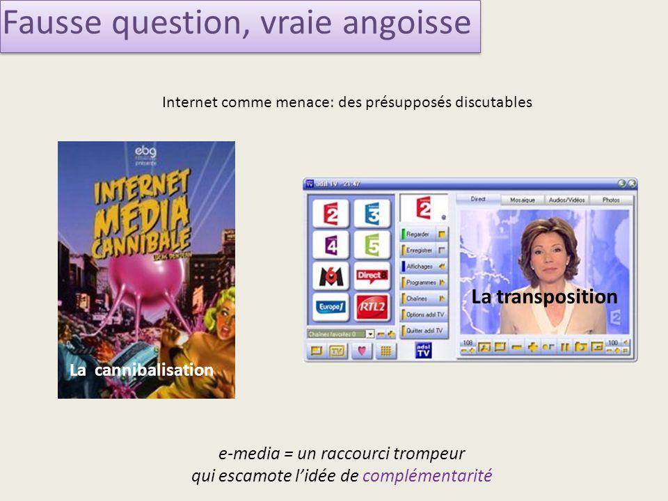 Fausse question, vraie angoisse La cannibalisation Internet comme menace: des présupposés discutables e-media = un raccourci trompeur qui escamote lidée de complémentarité La transposition