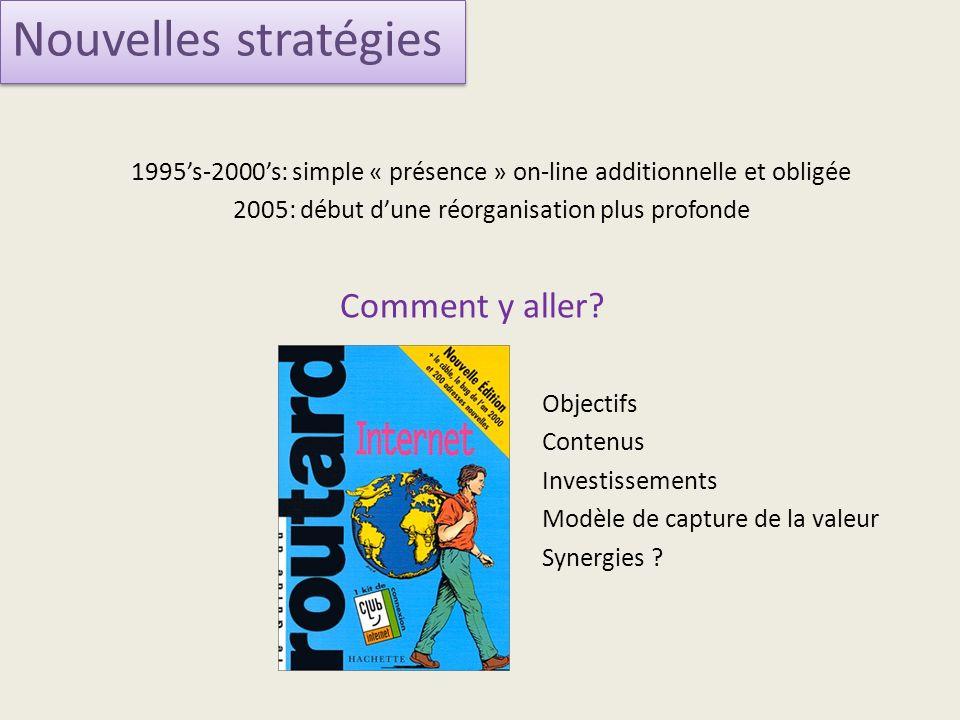 Nouvelles stratégies 1995s-2000s: simple « présence » on-line additionnelle et obligée 2005: début dune réorganisation plus profonde Objectifs Contenus Investissements Modèle de capture de la valeur Synergies .