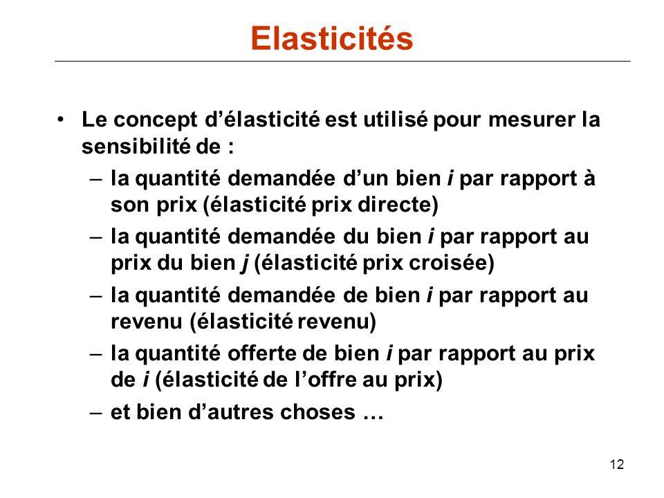 12 Le concept délasticité est utilisé pour mesurer la sensibilité de : –la quantité demandée dun bien i par rapport à son prix (élasticité prix direct