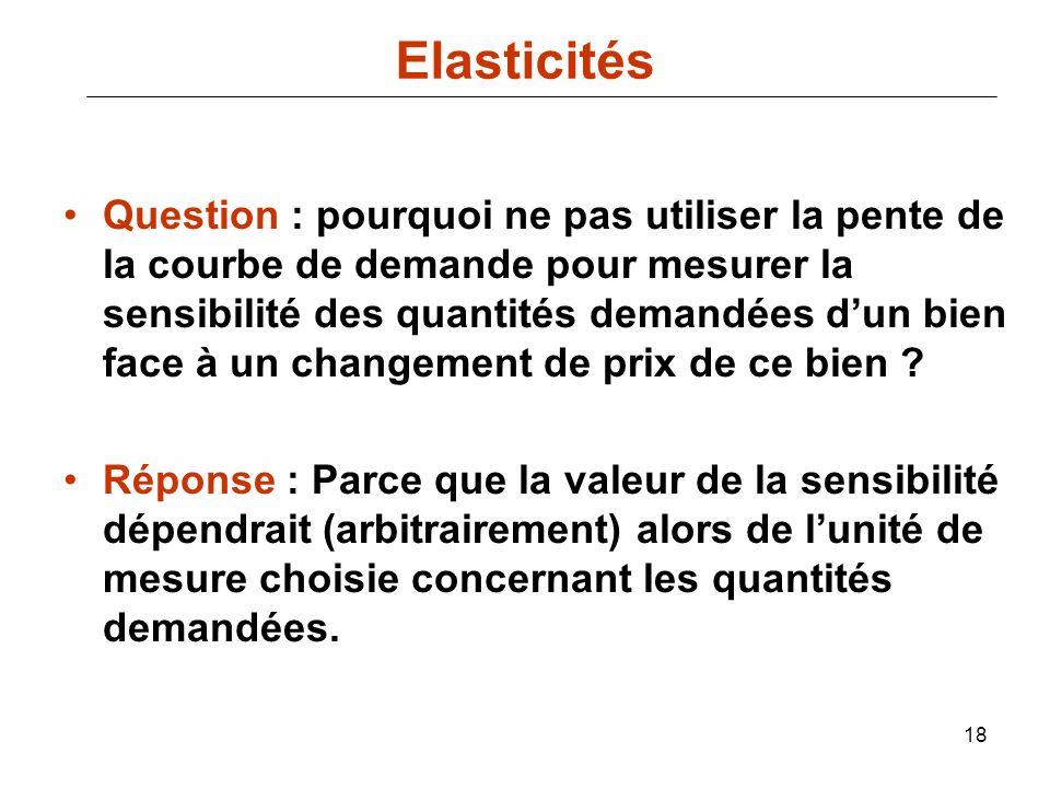 18 Question : pourquoi ne pas utiliser la pente de la courbe de demande pour mesurer la sensibilité des quantités demandées dun bien face à un changem
