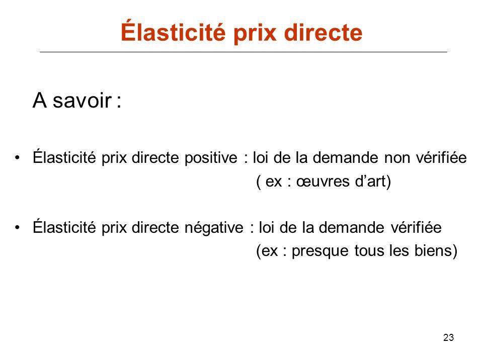 23 A savoir : Élasticité prix directe positive : loi de la demande non vérifiée ( ex : œuvres dart) Élasticité prix directe négative : loi de la deman