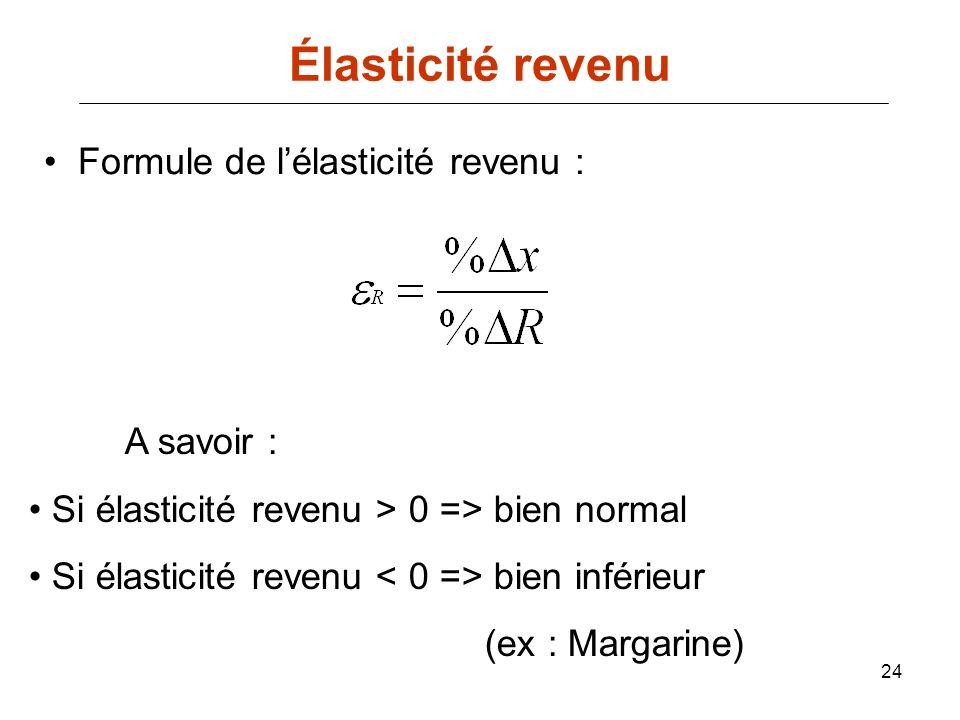 24 Élasticité revenu Formule de lélasticité revenu : A savoir : Si élasticité revenu > 0 => bien normal Si élasticité revenu bien inférieur (ex : Marg